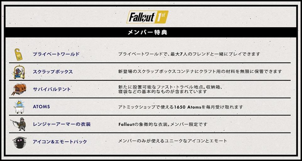 Fallout 1st 詳細